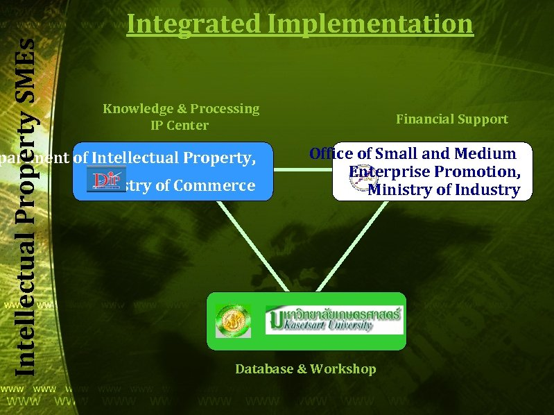 Intellectual Property SMEs Integrated Implementation Knowledge & Processing IP Center partment of Intellectual Property,