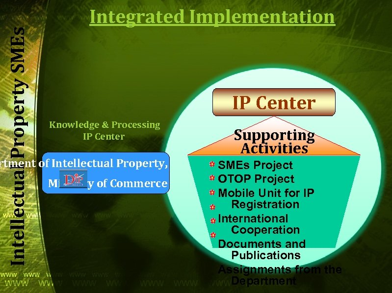 Intellectual Property SMEs Integrated Implementation IP Center Knowledge & Processing IP Center rtment of