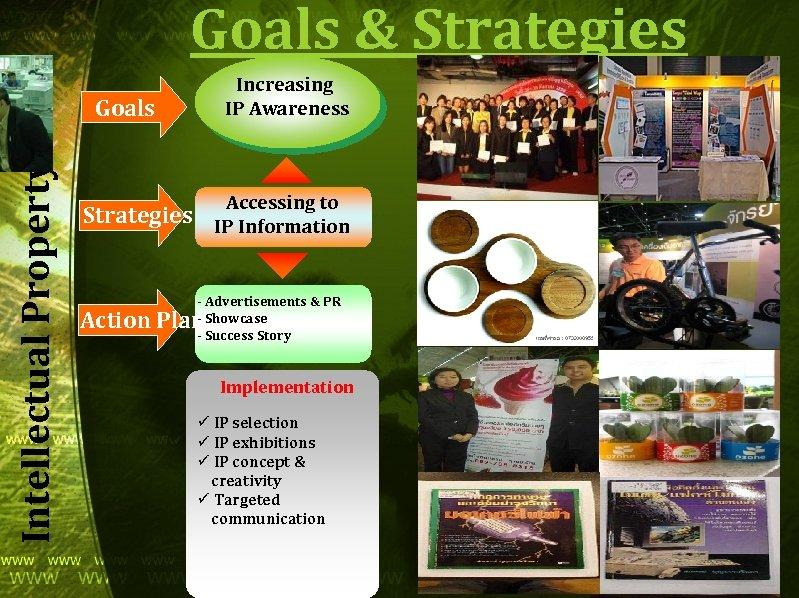 Intellectual Property SMEs Goals & Strategies Increasing IP Awareness Goals Accessing to Strategies IP
