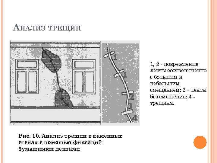 АНАЛИЗ ТРЕЩИН 1, 2 - повреждение ленты соответственно с большим и небольшим смещением; 3