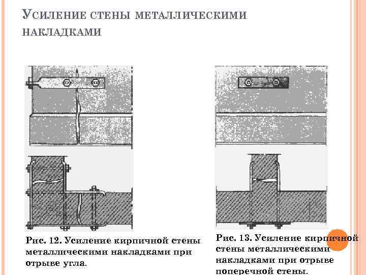 УСИЛЕНИЕ СТЕНЫ МЕТАЛЛИЧЕСКИМИ НАКЛАДКАМИ Рис. 12. Усиление кирпичной стены металлическими накладками при отрыве угла.
