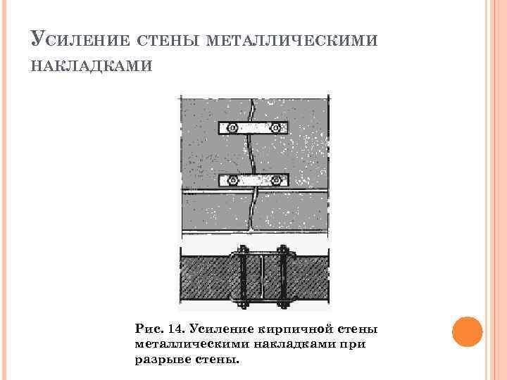 УСИЛЕНИЕ СТЕНЫ МЕТАЛЛИЧЕСКИМИ НАКЛАДКАМИ Рис. 14. Усиление кирпичной стены металлическими накладками при разрыве стены.