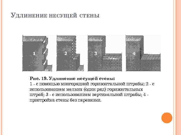 УДЛИНЕНИЕ НЕСУЩЕЙ СТЕНЫ Рис. 19. Удлинение несущей стены: 1 - с помощью многорядной горизонтальной