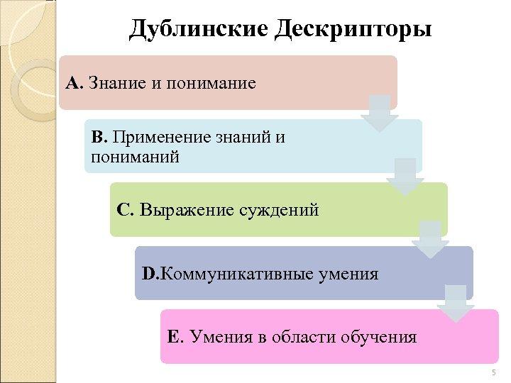 Дублинские Дескрипторы А. Знание и понимание В. Применение знаний и пониманий С. Выражение суждений