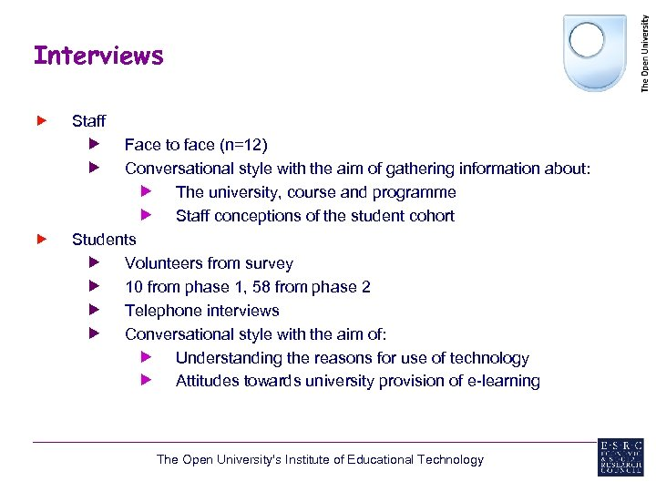 Interviews Staff Face to face (n=12) Conversational style with the aim of gathering information