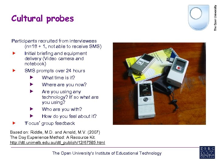 Cultural probes Participants recruited from interviewees (n=18 + 1, not able to receive SMS)