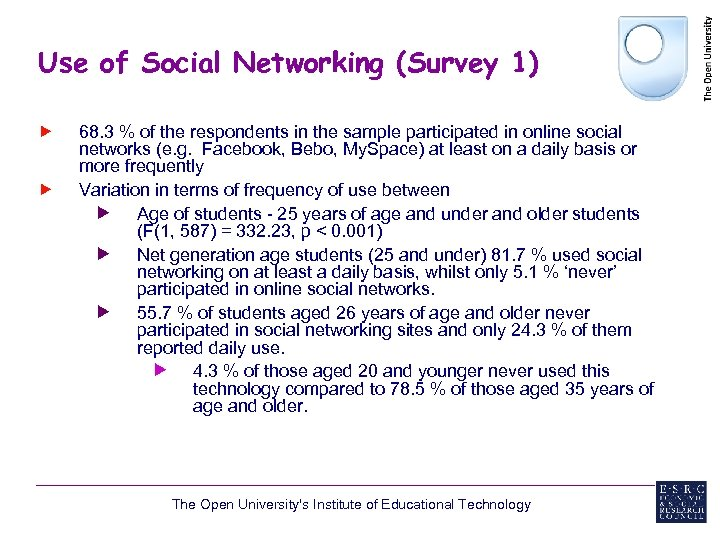 Use of Social Networking (Survey 1) 68. 3 % of the respondents in the