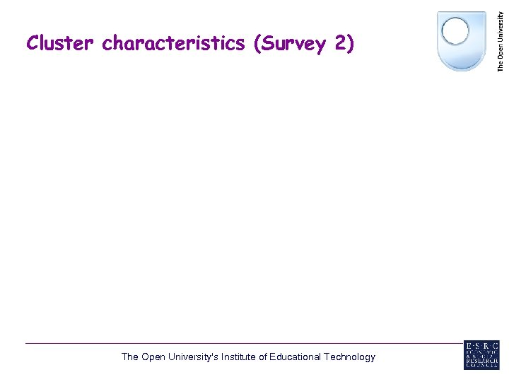 Cluster characteristics (Survey 2) The Open University's Institute of Educational Technology