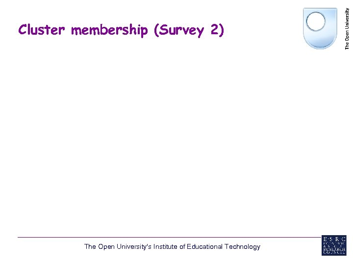 Cluster membership (Survey 2) The Open University's Institute of Educational Technology