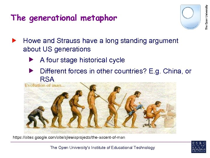 The generational metaphor Howe and Strauss have a long standing argument about US generations