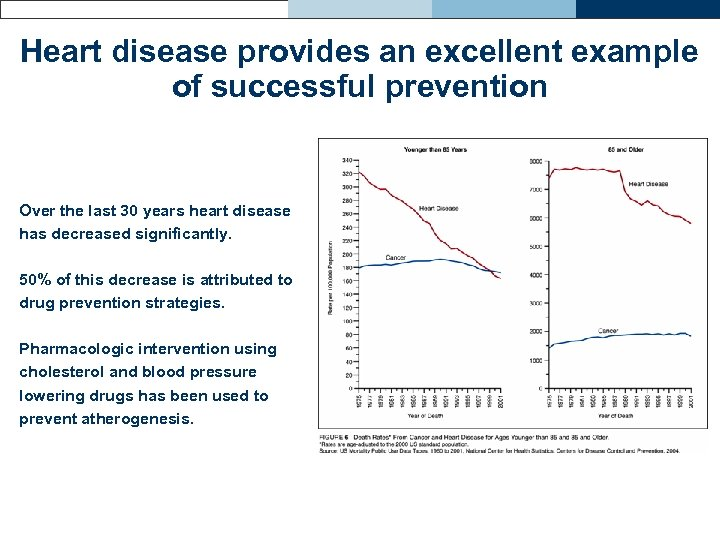 Heart disease provides an excellent example of successful prevention Over the last 30 years