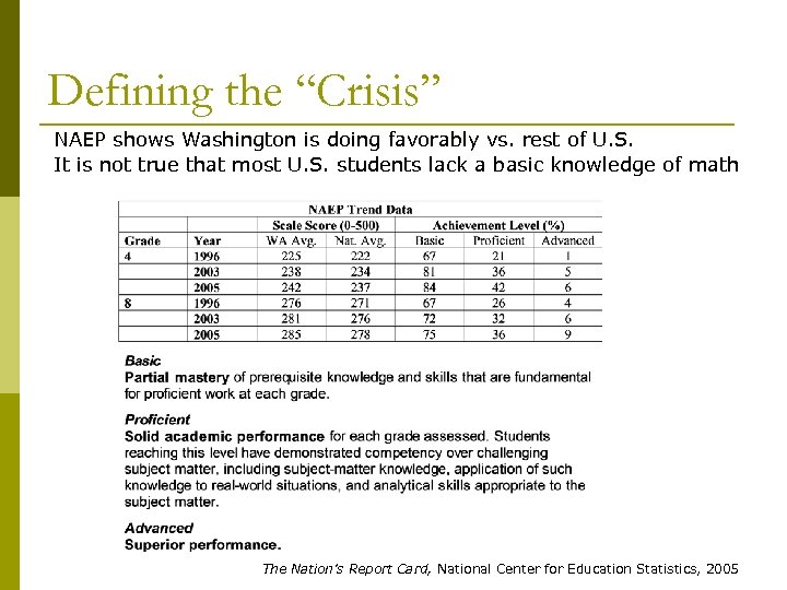 "Defining the ""Crisis"" NAEP shows Washington is doing favorably vs. rest of U. S."