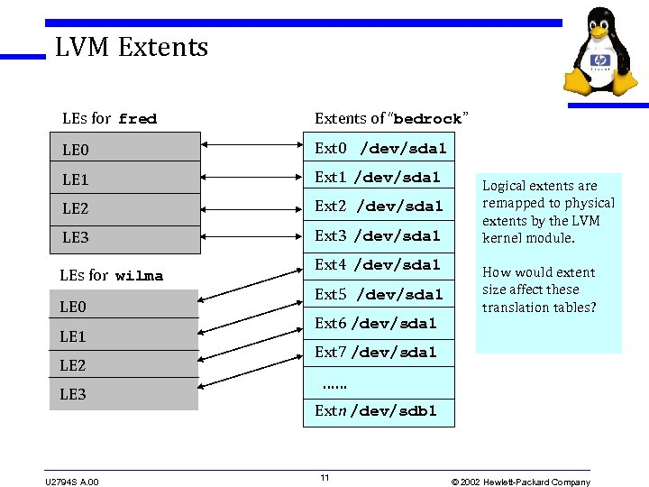 "LVM Extents LEs for fred Extents of ""bedrock"" LE 0 Ext 0 /dev/sda 1"