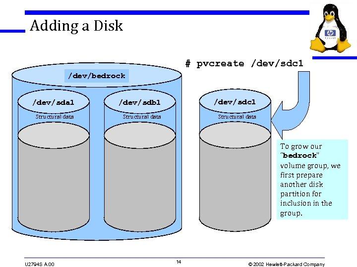 Adding a Disk # pvcreate /dev/sdc 1 /dev/bedrock /dev/sda 1 /dev/sdb 1 /dev/sdc 1