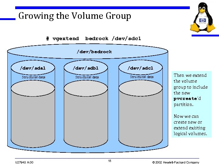 Growing the Volume Group # vgextend bedrock /dev/sdc 1 /dev/bedrock /dev/sda 1 /dev/sdb 1