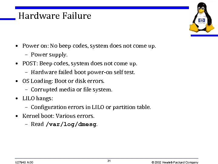 Hardware Failure • Power on: No beep codes, system does not come up. –
