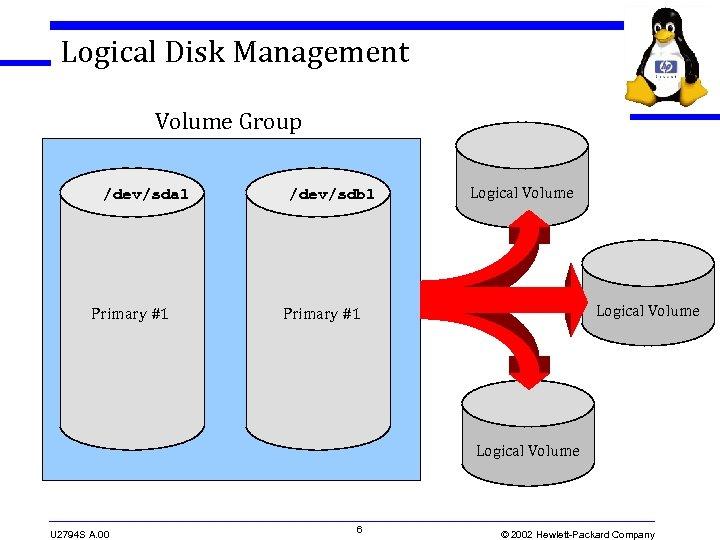 Logical Disk Management Volume Group /dev/sda 1 Primary #1 /dev/sdb 1 Logical Volume Primary