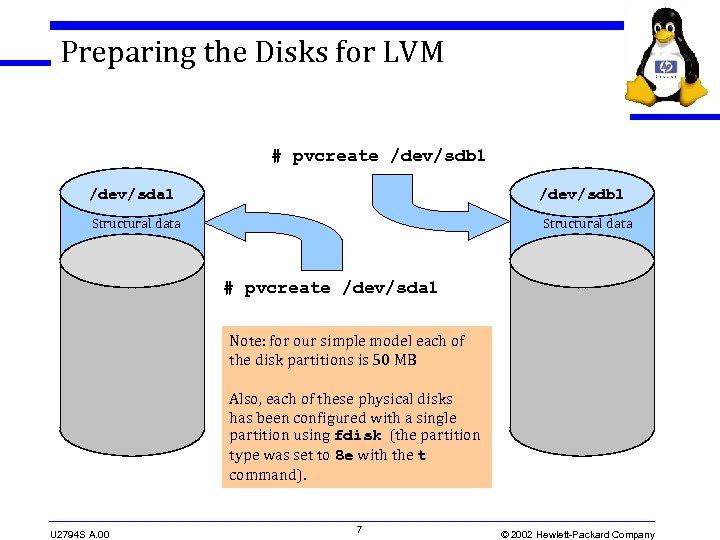 Preparing the Disks for LVM # pvcreate /dev/sdb 1 /dev/sda 1 /dev/sdb 1 Structural