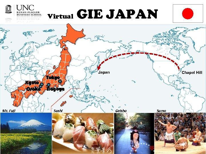 Virtual Kyoto Osaka Mt. Fuji Tokyo GIE JAPAN Japan Chapel Hill Nagoya Sushi Geisha