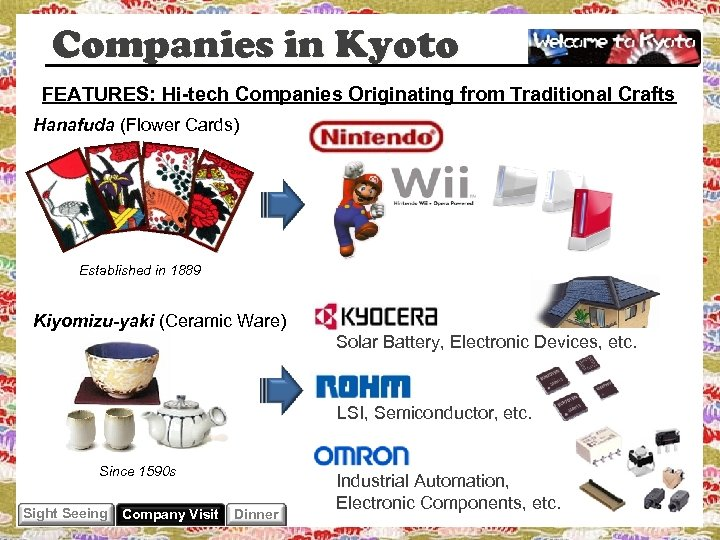 Companies in Kyoto FEATURES: Hi-tech Companies Originating from Traditional Crafts Hanafuda (Flower Cards) Established