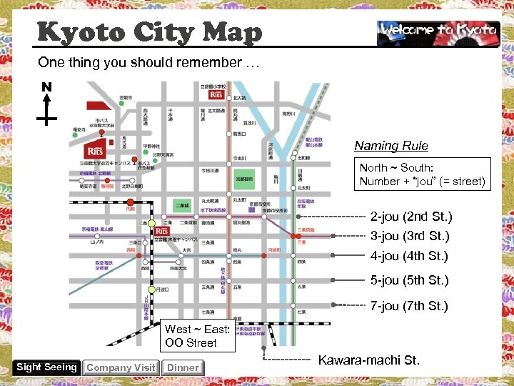 Kyoto City Map One thing you should remember … N Naming Rule North ~