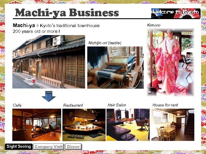 Machi-ya Business Machi-ya = Kyoto's traditional townhouse Kimono 200 years old or more !