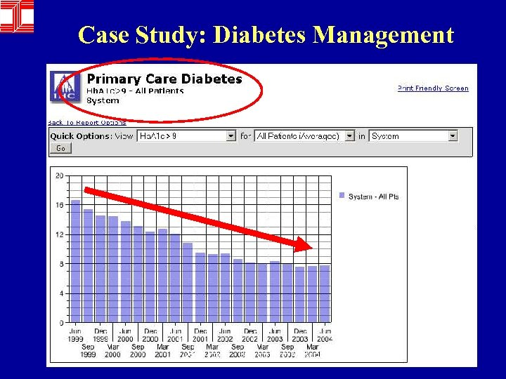 Case Study: Diabetes Management Denis Protti - University of Victoria 48