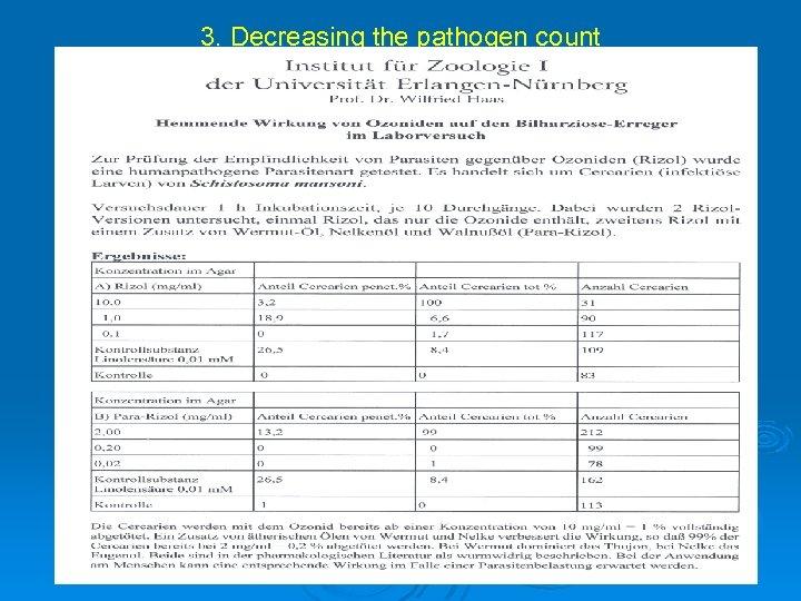 3. Decreasing the pathogen count