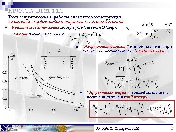 КРИСТАЛЛ 21. 1 Учет закритический работы элементов конструкций Концепция «эффективной ширины» элементов сечений n
