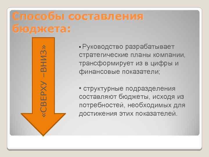 «СВЕРХУ –ВНИЗ» Способы составления бюджета: • Руководство разрабатывает стратегические планы компании, трансформирует из