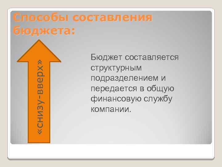 «снизу-вверх» Способы составления бюджета: Бюджет составляется структурным подразделением и передается в общую финансовую