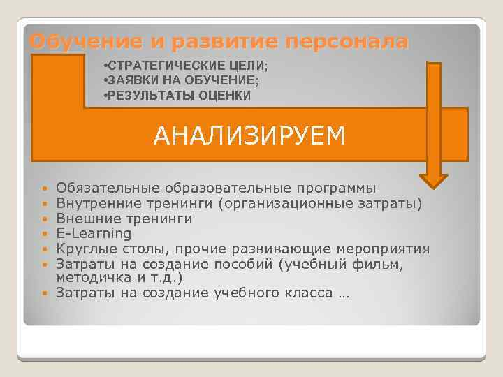 Обучение и развитие персонала • СТРАТЕГИЧЕСКИЕ ЦЕЛИ; • ЗАЯВКИ НА ОБУЧЕНИЕ; • РЕЗУЛЬТАТЫ ОЦЕНКИ