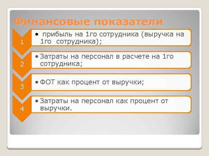 Финансовые показатели 1 • прибыль на 1 го сотрудника (выручка на 1 го сотрудника);
