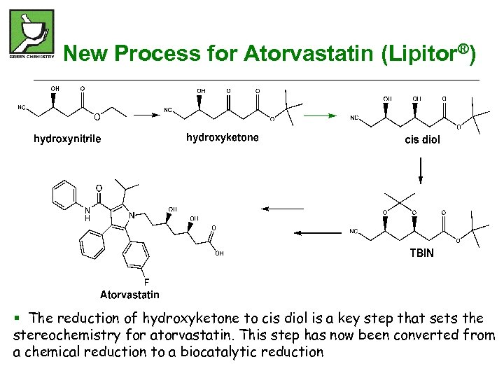 New Process for Atorvastatin (Lipitor®) § The reduction of hydroxyketone to cis diol is