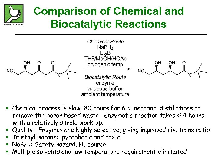 Comparison of Chemical and Biocatalytic Reactions § Chemical process is slow: 80 hours for