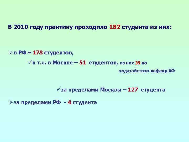 В 2010 году практику проходило 182 студента из них: Øв РФ – 178 студентов,