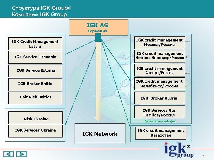 Структура IGK Group/I Компании IGK Group IGK AG Германия IGK Credit Management Latvia IGK