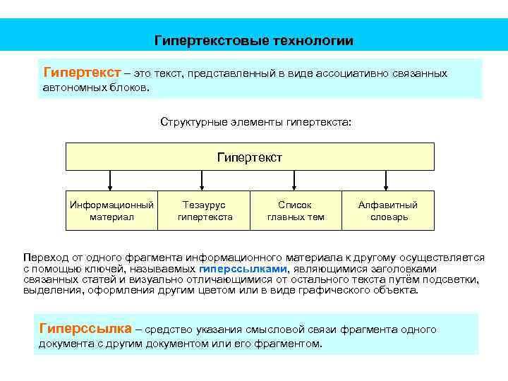 Гипертекстовые технологии Гипертекст – это текст, представленный в виде ассоциативно связанных автономных блоков. Структурные