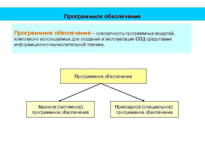 Программное обеспечение – совокупность программных модулей, комплексно используемых для создания и эксплуатации СОД средствами