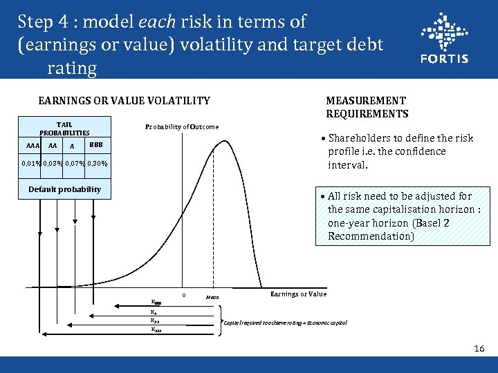 Step 4 : model each risk in terms of (earnings or value) volatility and
