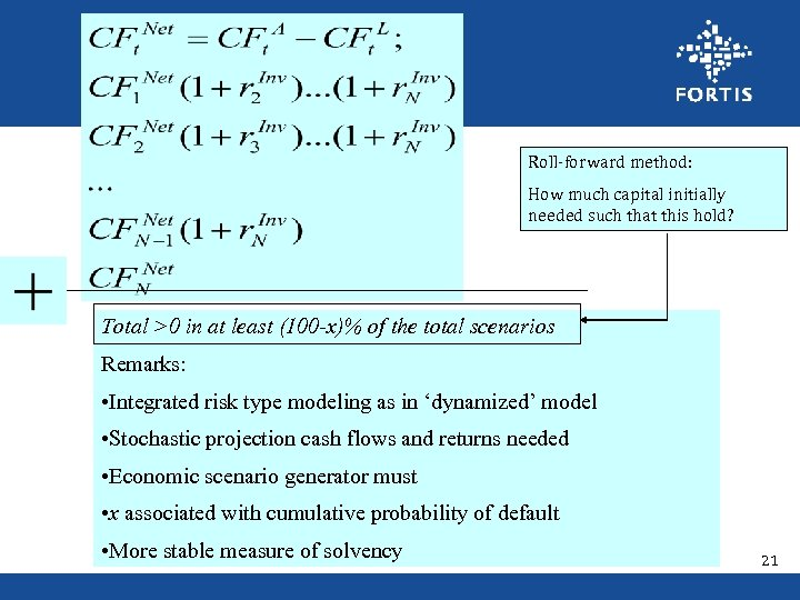 Roll-forward method: How much capital initially needed such that this hold? Total >0 in