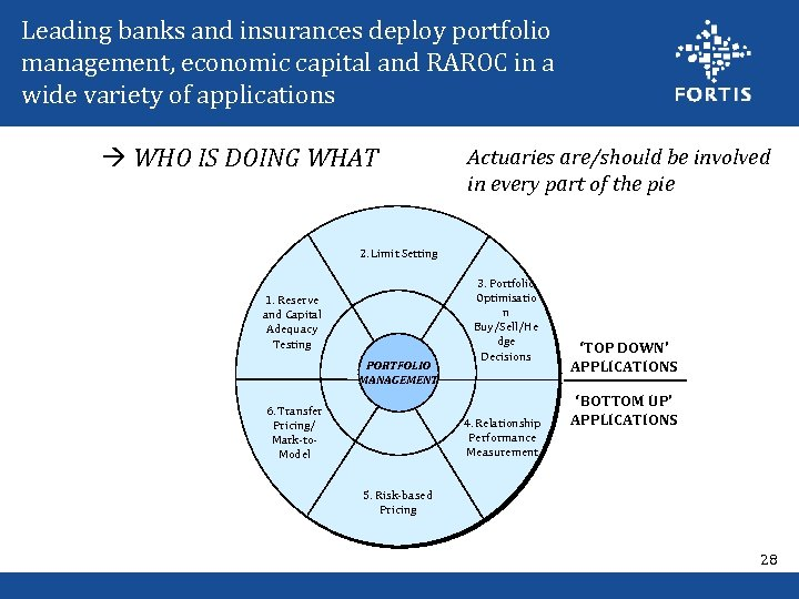 Leading banks and insurances deploy portfolio management, economic capital and RAROC in a wide