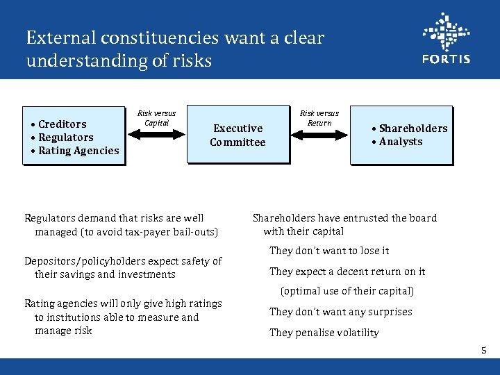 External constituencies want a clear understanding of risks • Creditors • Regulators • Rating