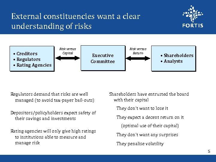 External constituencies want a clear understanding of risks • Creditors • Regulators • Rating