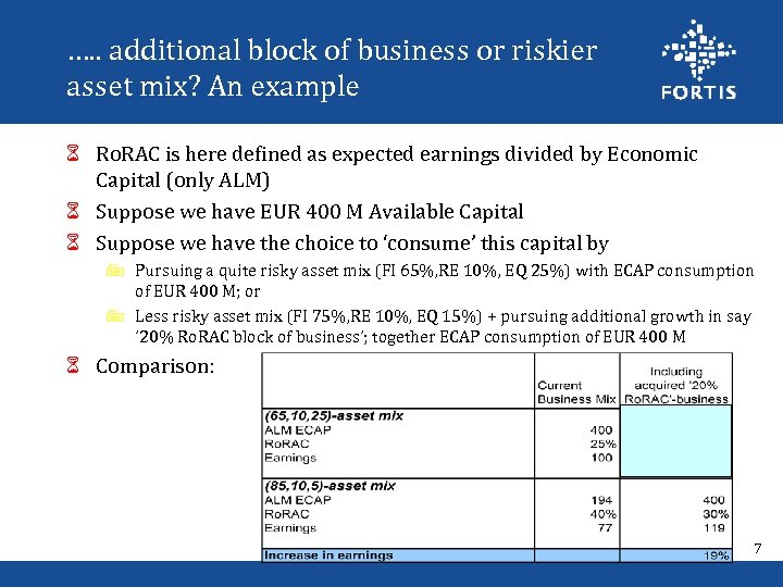 …. . additional block of business or riskier asset mix? An example 6 Ro.