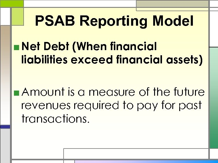 PSAB Reporting Model ■ Net Debt (When financial liabilities exceed financial assets) ■ Amount