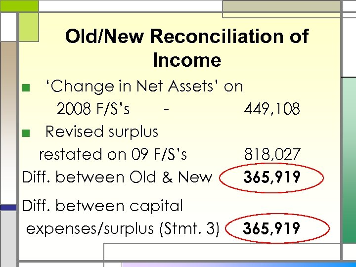 Old/New Reconciliation of Income ■ 'Change in Net Assets' on 2008 F/S's 449, 108