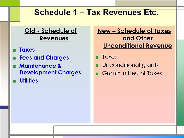 Schedule 1 – Tax Revenues Etc. Old - Schedule of Revenues ■ Taxes ■