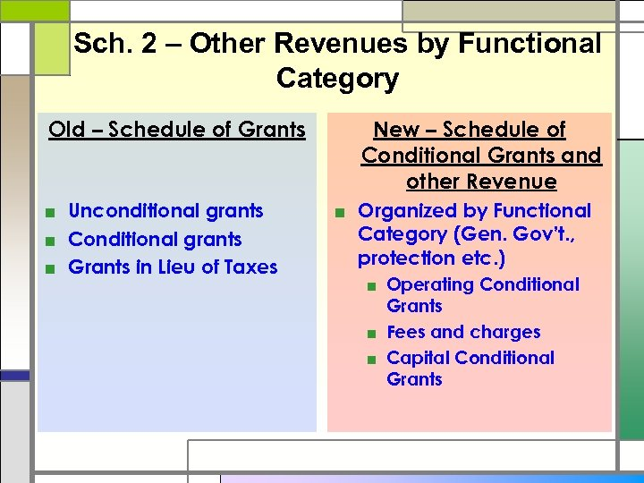 Sch. 2 – Other Revenues by Functional Category Old – Schedule of Grants ■