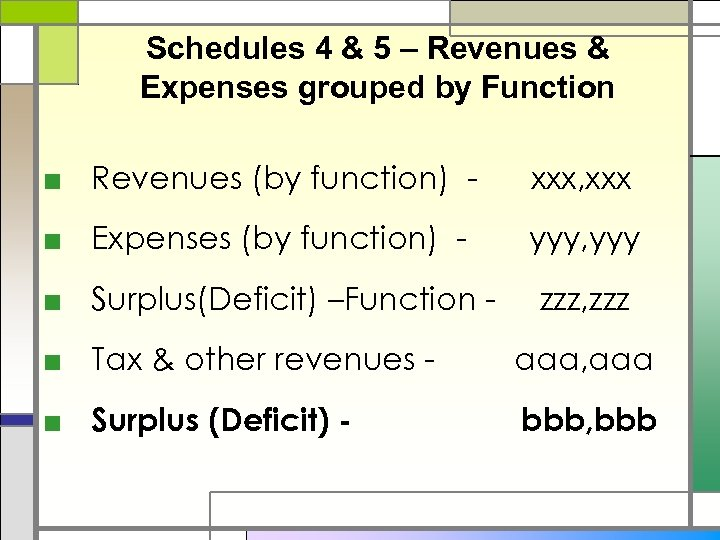 Schedules 4 & 5 – Revenues & Expenses grouped by Function ■ Revenues (by